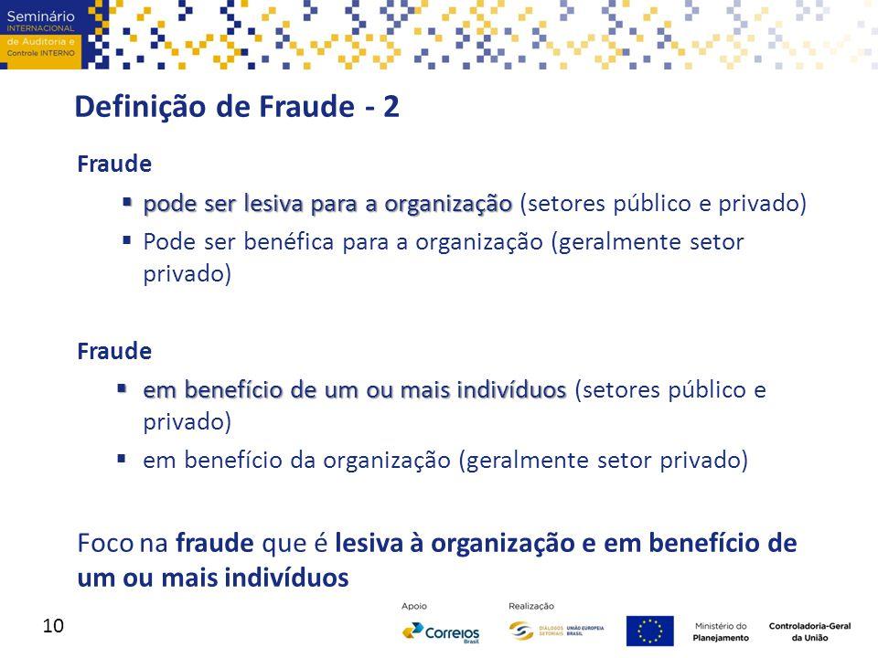Definição de Fraude - 2 Fraude  pode ser lesiva para a organização  pode ser lesiva para a organização (setores público e privado)  Pode ser benéfi