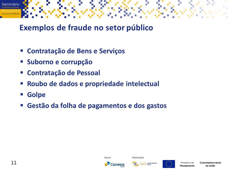 Exemplos de fraude no setor público  Contratação de Bens e Serviços  Suborno e corrupção  Contratação de Pessoal  Roubo de dados e propriedade int