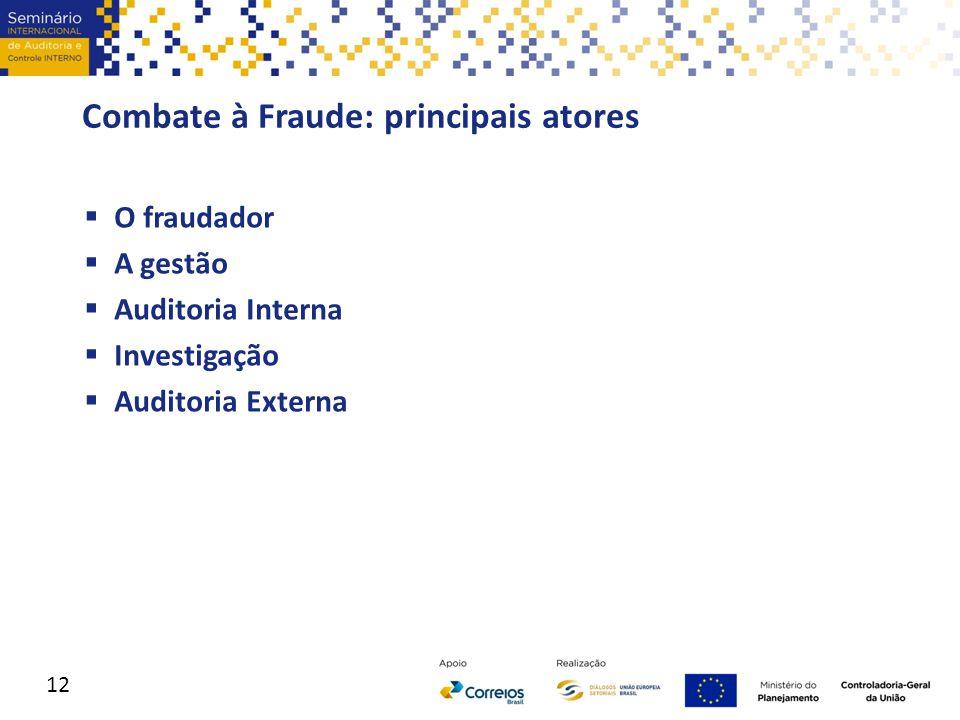 Combate à Fraude: principais atores  O fraudador  A gestão  Auditoria Interna  Investigação  Auditoria Externa 12