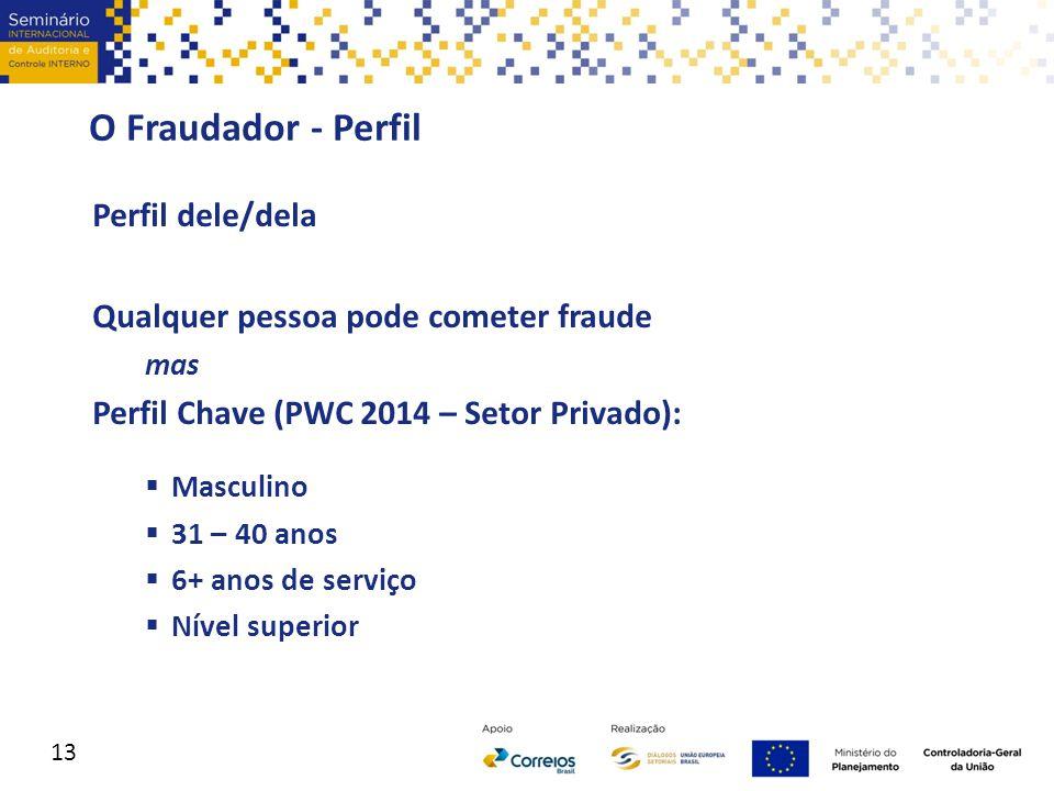 O Fraudador - Perfil Perfil dele/dela Qualquer pessoa pode cometer fraude mas Perfil Chave (PWC 2014 – Setor Privado):  Masculino  31 – 40 anos  6+