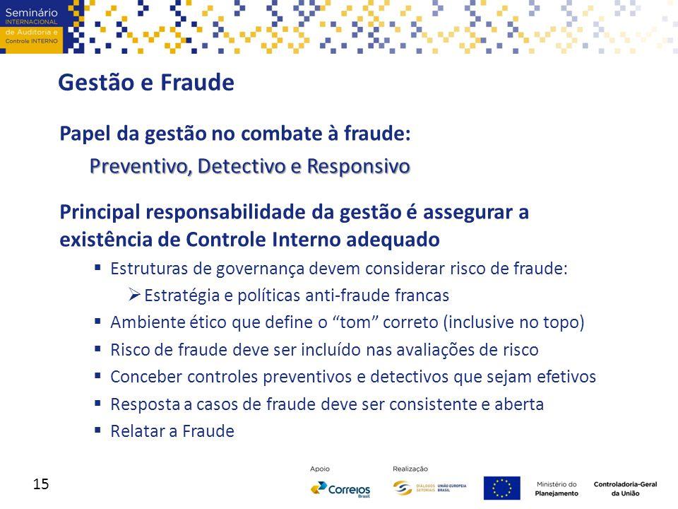 Gestão e Fraude Papel da gestão no combate à fraude: Preventivo, Detectivo e Responsivo Principal responsabilidade da gestão é assegurar a existência