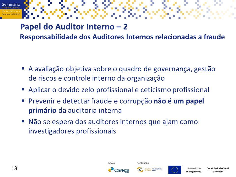 Papel do Auditor Interno – 2 Responsabilidade dos Auditores Internos relacionadas a fraude  A avaliação objetiva sobre o quadro de governança, gestão