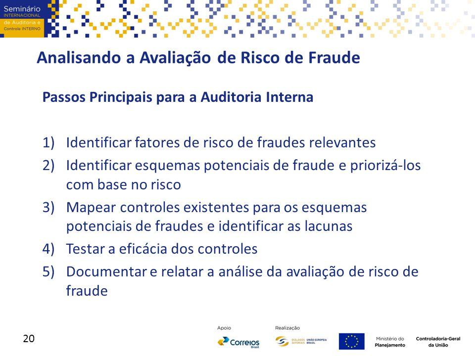 Analisando a Avaliação de Risco de Fraude Passos Principais para a Auditoria Interna 1)Identificar fatores de risco de fraudes relevantes 2)Identifica