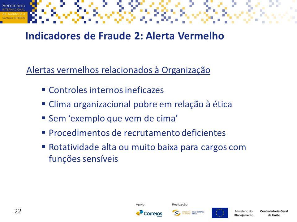 Indicadores de Fraude 2: Alerta Vermelho Alertas vermelhos relacionados à Organização  Controles internos ineficazes  Clima organizacional pobre em