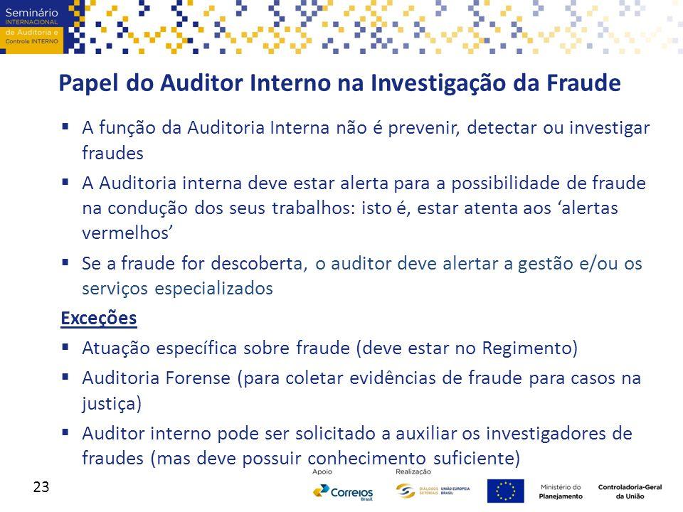 Papel do Auditor Interno na Investigação da Fraude  A função da Auditoria Interna não é prevenir, detectar ou investigar fraudes  A Auditoria intern