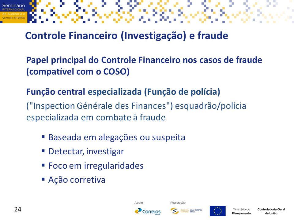 Controle Financeiro (Investigação) e fraude Papel principal do Controle Financeiro nos casos de fraude (compatível com o COSO) Função central especial