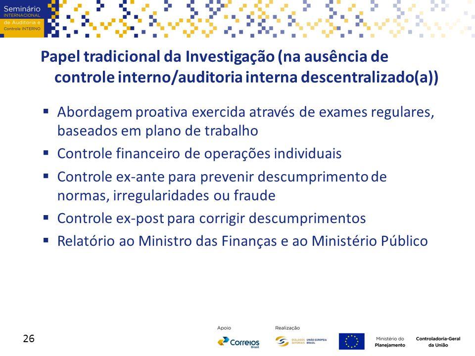 Papel tradicional da Investigação (na ausência de controle interno/auditoria interna descentralizado(a))  Abordagem proativa exercida através de exam