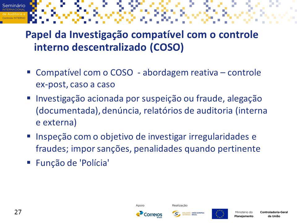 Papel da Investigação compatível com o controle interno descentralizado (COSO)  Compatível com o COSO - abordagem reativa – controle ex-post, caso a