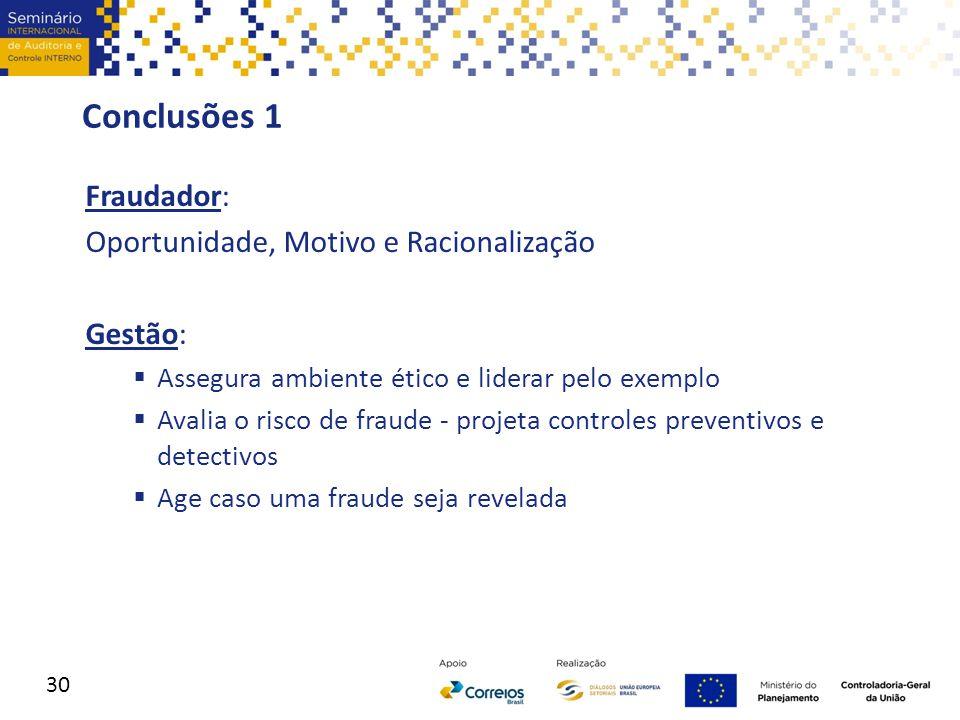 Conclusões 1 Fraudador: Oportunidade, Motivo e Racionalização Gestão:  Assegura ambiente ético e liderar pelo exemplo  Avalia o risco de fraude - pr