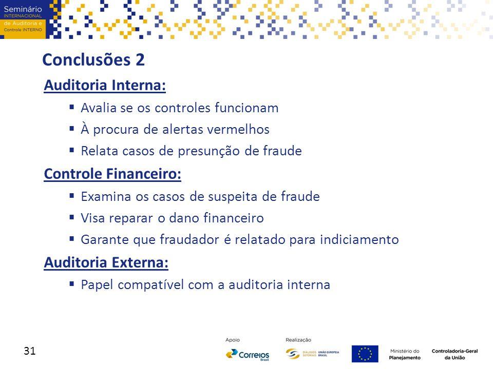 Conclusões 2 Auditoria Interna:  Avalia se os controles funcionam  À procura de alertas vermelhos  Relata casos de presunção de fraude Controle Fin