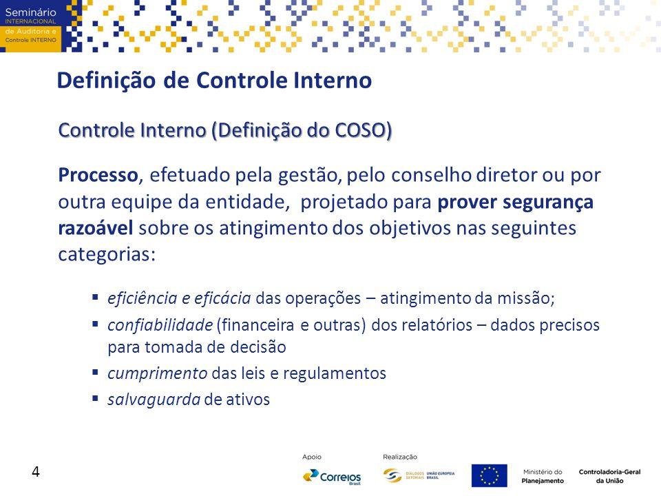 Definição de Controle Interno Controle Interno (Definição do COSO) Processo, efetuado pela gestão, pelo conselho diretor ou por outra equipe da entida