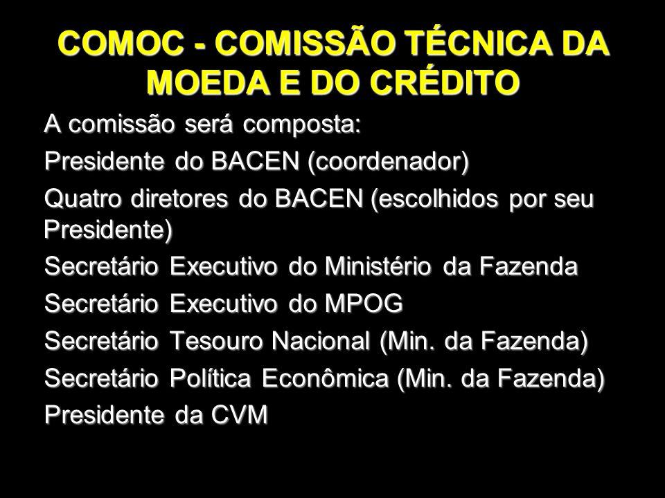COMOC - COMISSÃO TÉCNICA DA MOEDA E DO CRÉDITO A comissão será composta: Presidente do BACEN (coordenador) Quatro diretores do BACEN (escolhidos por s