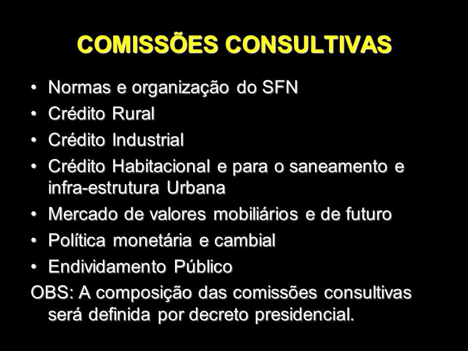 COMISSÕES CONSULTIVAS Normas e organização do SFNNormas e organização do SFN Crédito RuralCrédito Rural Crédito IndustrialCrédito Industrial Crédito H