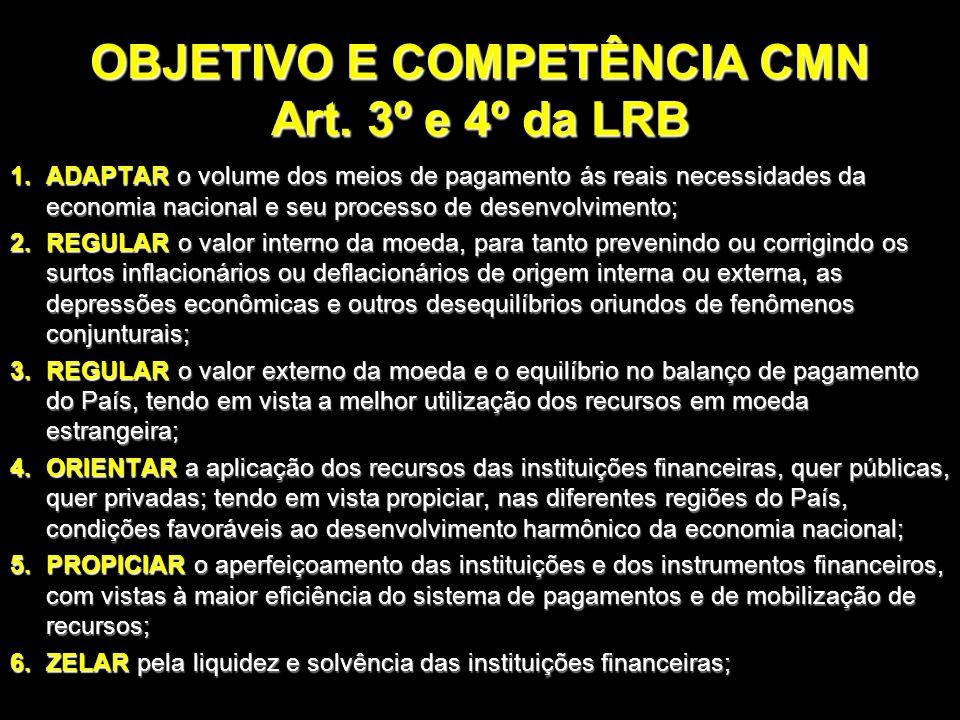 OBJETIVO E COMPETÊNCIA CMN Art. 3º e 4º da LRB 1.ADAPTAR o volume dos meios de pagamento ás reais necessidades da economia nacional e seu processo de