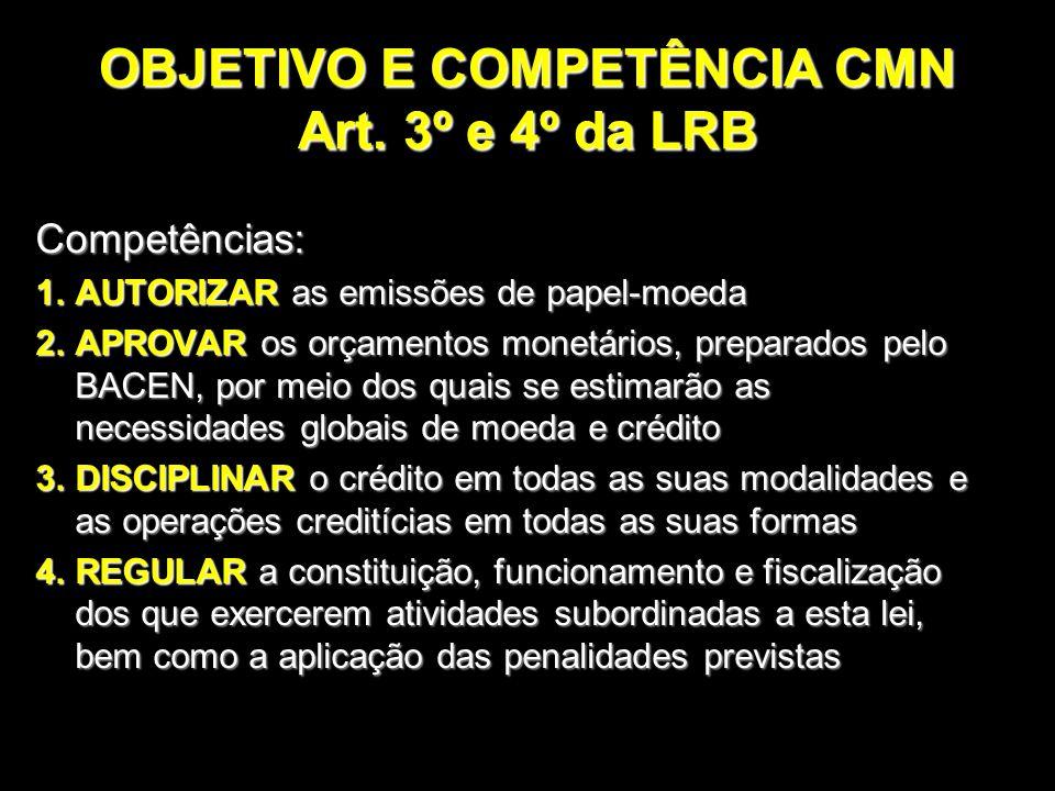 OBJETIVO E COMPETÊNCIA CMN Art. 3º e 4º da LRB Competências: 1.AUTORIZAR as emissões de papel-moeda 2.APROVAR os orçamentos monetários, preparados pel