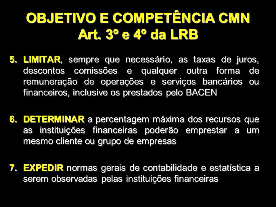 OBJETIVO E COMPETÊNCIA CMN Art. 3º e 4º da LRB 5.LIMITAR, sempre que necessário, as taxas de juros, descontos comissões e qualquer outra forma de remu