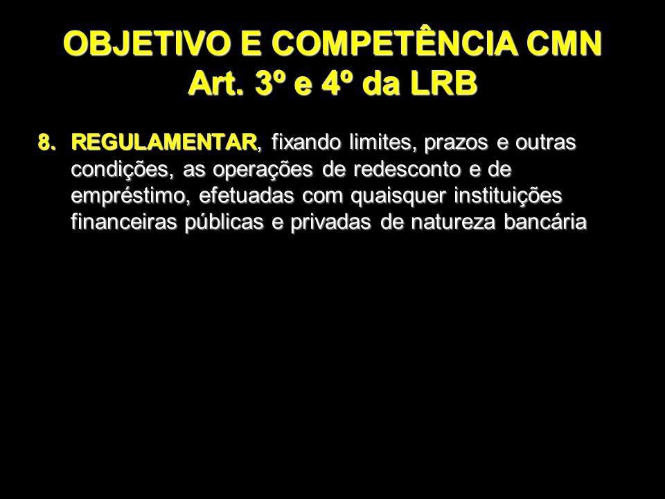 OBJETIVO E COMPETÊNCIA CMN Art. 3º e 4º da LRB 8.REGULAMENTAR, fixando limites, prazos e outras condições, as operações de redesconto e de empréstimo,