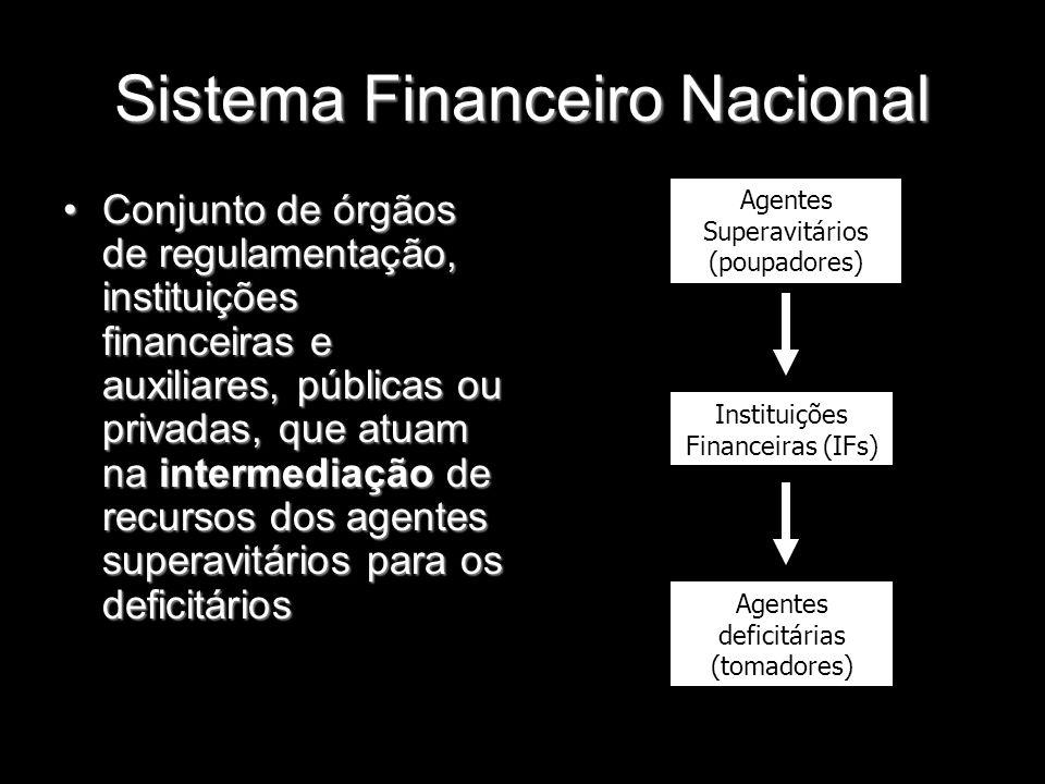 Sistema Financeiro Nacional Conjunto de órgãos de regulamentação, instituições financeiras e auxiliares, públicas ou privadas, que atuam na intermedia