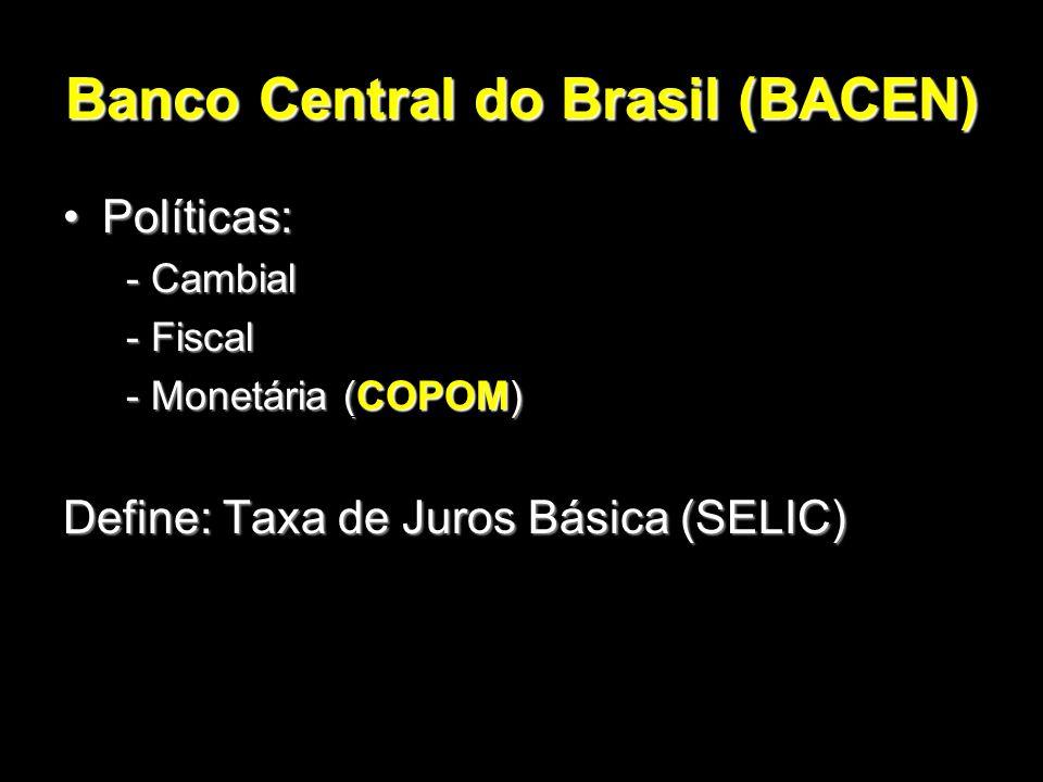 Banco Central do Brasil (BACEN) Políticas:Políticas: - Cambial - Cambial - Fiscal - Fiscal - Monetária (COPOM) - Monetária (COPOM) Define: Taxa de Jur