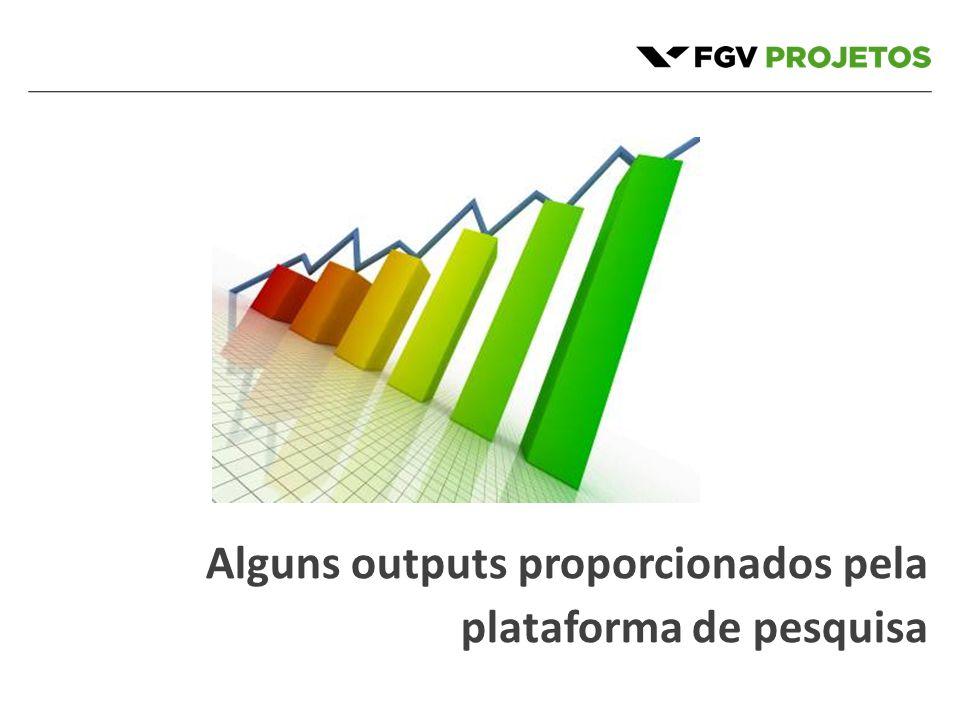 Alguns outputs proporcionados pela plataforma de pesquisa