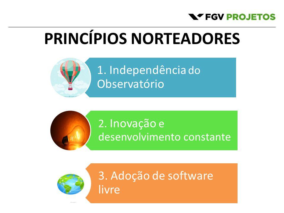 PRINCÍPIOS NORTEADORES 1.Independência do Observatório 2.