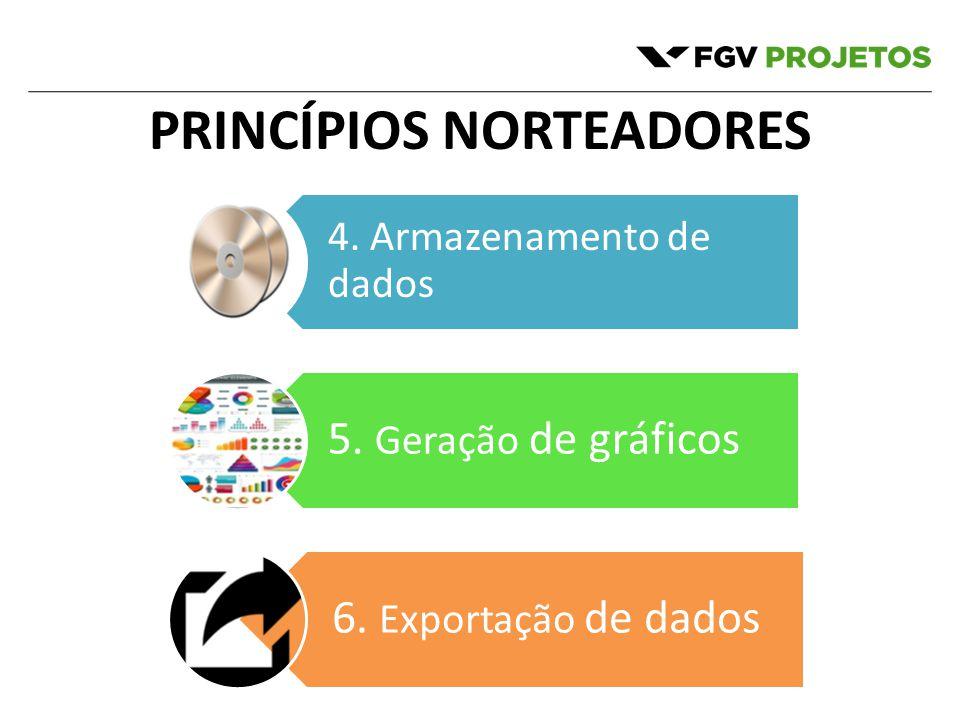 PRINCÍPIOS NORTEADORES 4. Armazenamento de dados 5. Geração de gráficos 6. Exportação de dados