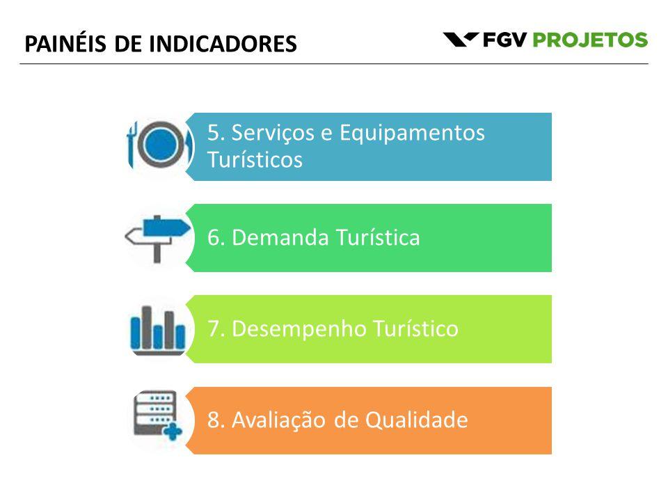 PAINÉIS DE INDICADORES 5.Serviços e Equipamentos Turísticos 6.