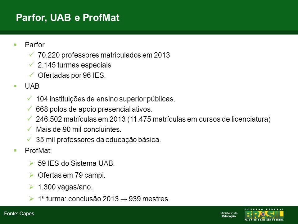  Parfor 70.220 professores matriculados em 2013 2.145 turmas especiais Ofertadas por 96 IES.  UAB 104 instituições de ensino superior públicas. 668