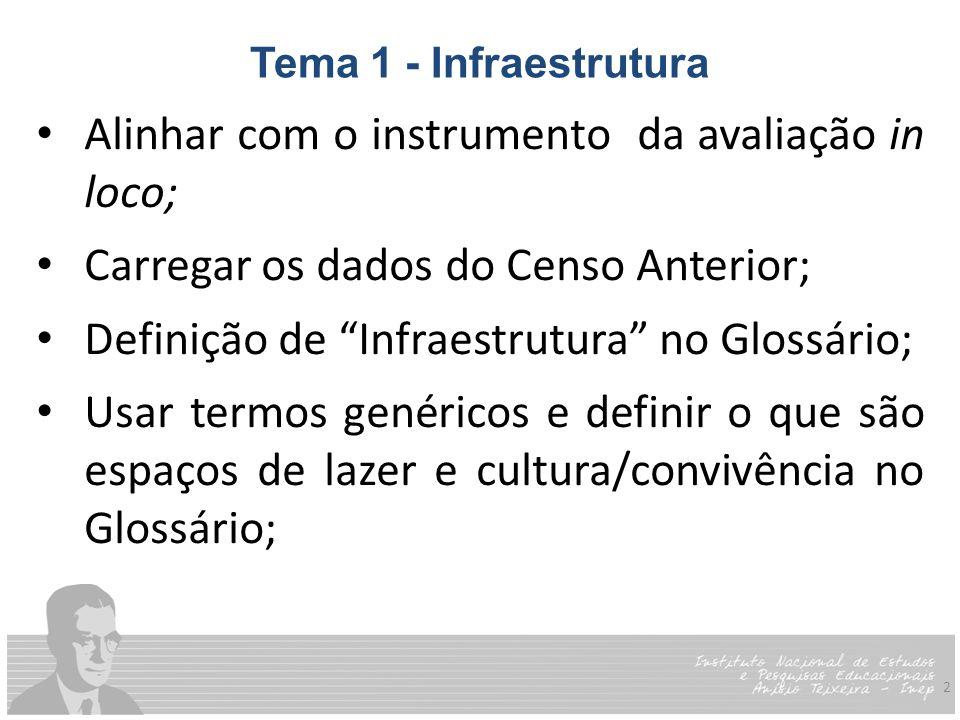 2 Tema 1 - Infraestrutura Alinhar com o instrumento da avaliação in loco; Carregar os dados do Censo Anterior; Definição de Infraestrutura no Glossário; Usar termos genéricos e definir o que são espaços de lazer e cultura/convivência no Glossário;