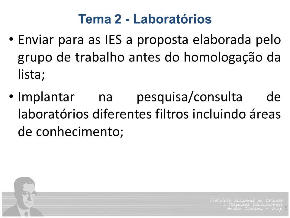 5 Tema 2 - Laboratórios Enviar para as IES a proposta elaborada pelo grupo de trabalho antes do homologação da lista; Implantar na pesquisa/consulta de laboratórios diferentes filtros incluindo áreas de conhecimento;
