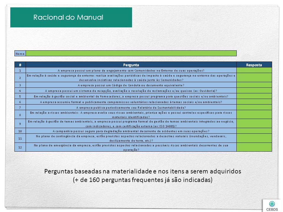 Racional do Manual Perguntas baseadas na materialidade e nos itens a serem adquiridos (+ de 160 perguntas frequentes já são indicadas)