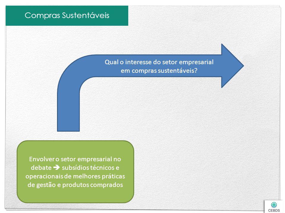 Compras Sustentáveis Envolver o setor empresarial no debate  subsídios técnicos e operacionais de melhores práticas de gestão e produtos comprados Qu