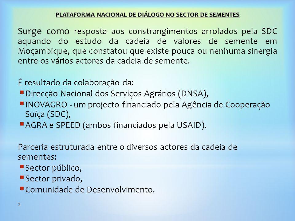 2 PLATAFORMA NACIONAL DE DIÁLOGO NO SECTOR DE SEMENTES Surge como resposta aos constrangimentos arrolados pela SDC aquando do estudo da cadeia de valores de semente em Moçambique, que constatou que existe pouca ou nenhuma sinergia entre os vários actores da cadeia de semente.