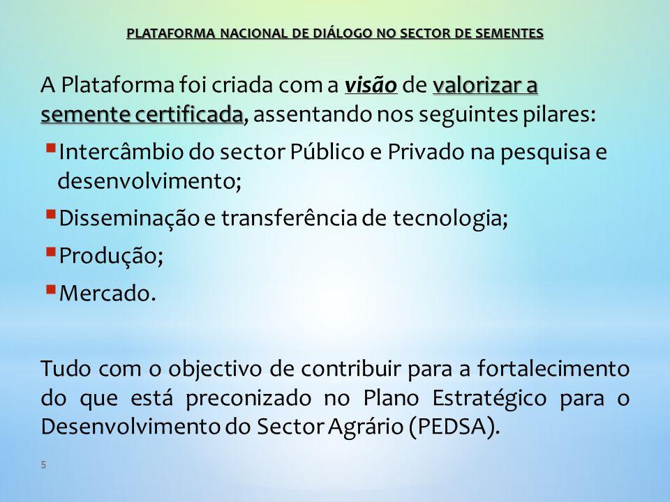 5 valorizar a semente certificada A Plataforma foi criada com a visão de valorizar a semente certificada, assentando nos seguintes pilares:  Intercâmbio do sector Público e Privado na pesquisa e desenvolvimento;  Disseminação e transferência de tecnologia;  Produção;  Mercado.