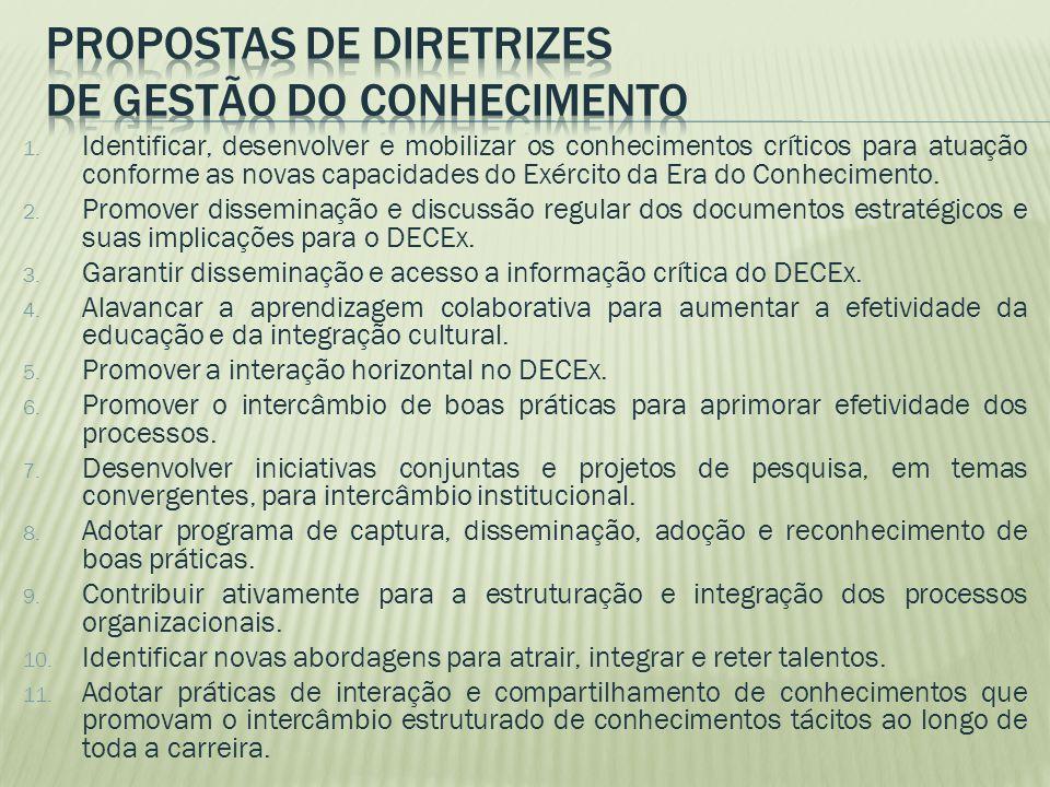 1. Identificar, desenvolver e mobilizar os conhecimentos críticos para atuação conforme as novas capacidades do Exército da Era do Conhecimento. 2. Pr