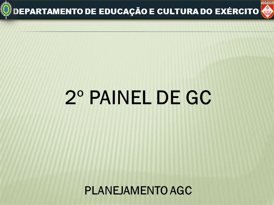 DEPARTAMENTO DE EDUCAÇÃO E CULTURA DO EXÉRCITO 2º PAINEL DE GC PLANEJAMENTO AGC