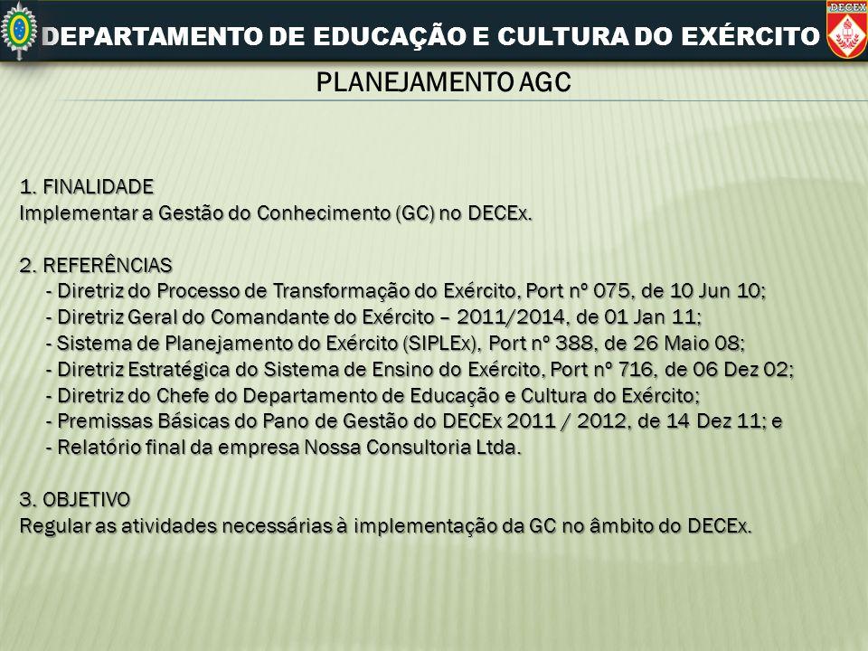 DEPARTAMENTO DE EDUCAÇÃO E CULTURA DO EXÉRCITO PLANEJAMENTO AGC 1. FINALIDADE Implementar a Gestão do Conhecimento (GC) no DECEx. 2. REFERÊNCIAS - Dir