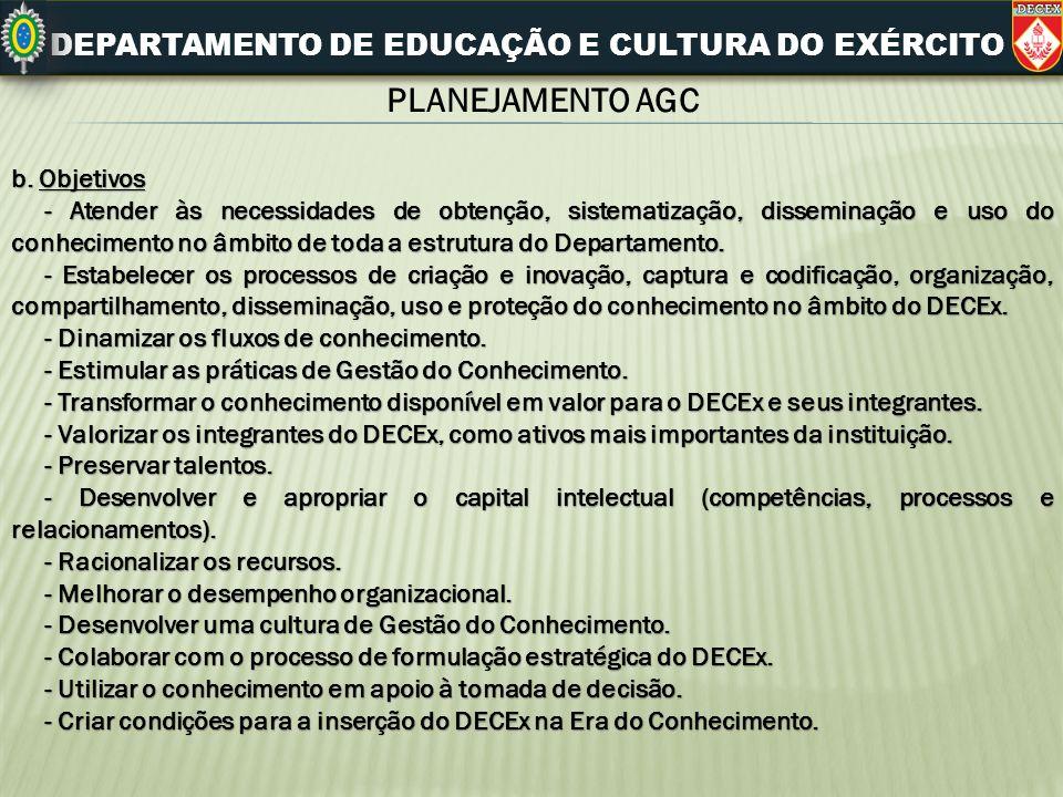 DEPARTAMENTO DE EDUCAÇÃO E CULTURA DO EXÉRCITO PLANEJAMENTO AGC b. Objetivos - Atender às necessidades de obtenção, sistematização, disseminação e uso