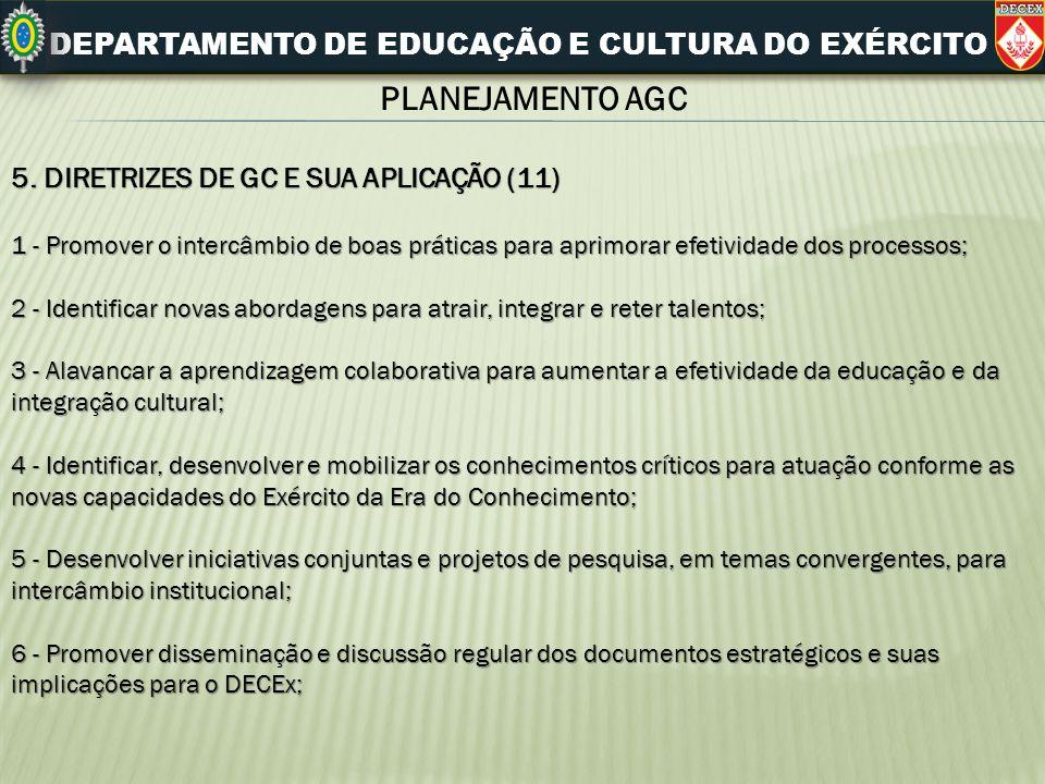 DEPARTAMENTO DE EDUCAÇÃO E CULTURA DO EXÉRCITO PLANEJAMENTO AGC 5. DIRETRIZES DE GC E SUA APLICAÇÃO (11) 1 - Promover o intercâmbio de boas práticas p