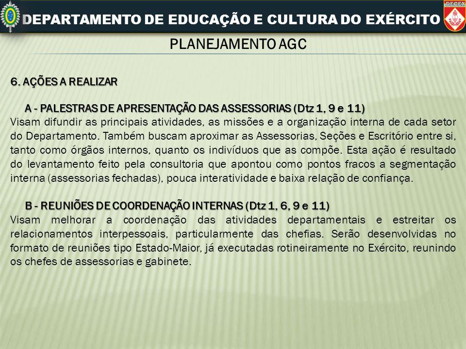 DEPARTAMENTO DE EDUCAÇÃO E CULTURA DO EXÉRCITO PLANEJAMENTO AGC 6. AÇÕES A REALIZAR A - PALESTRAS DE APRESENTAÇÃO DAS ASSESSORIAS (Dtz 1, 9 e 11) Visa