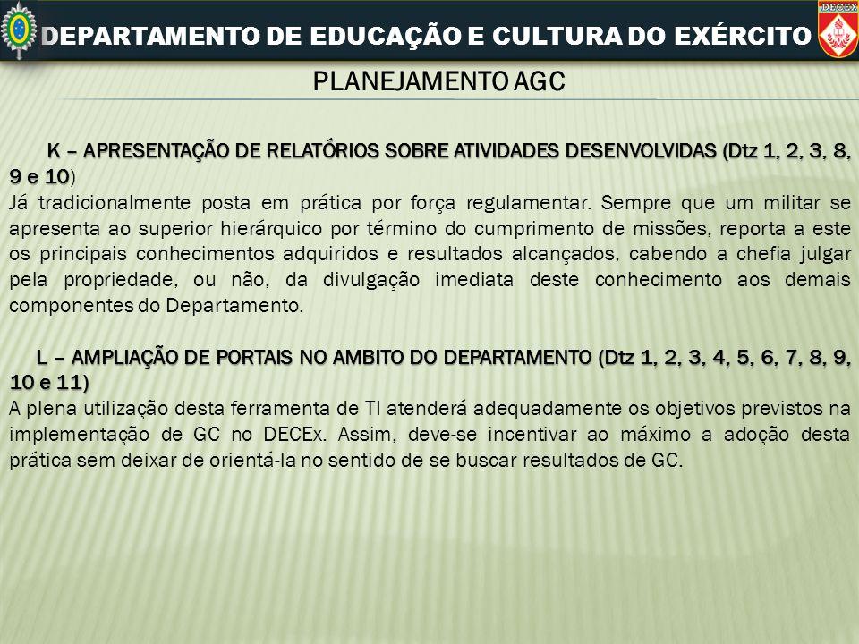 DEPARTAMENTO DE EDUCAÇÃO E CULTURA DO EXÉRCITO PLANEJAMENTO AGC K – APRESENTAÇÃO DE RELATÓRIOS SOBRE ATIVIDADES DESENVOLVIDAS (Dtz 1, 2, 3, 8, 9 e 10