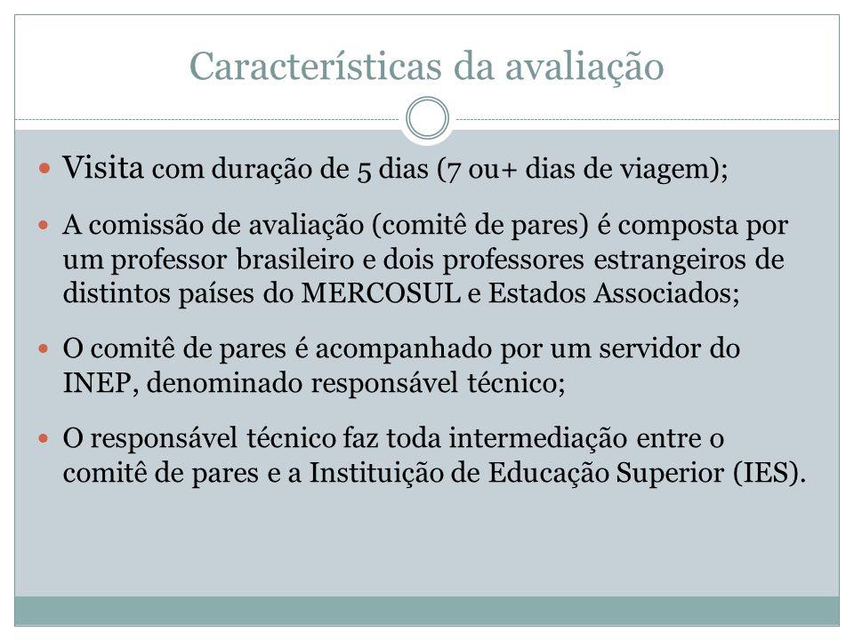 Características da avaliação Visita com duração de 5 dias (7 ou+ dias de viagem); A comissão de avaliação (comitê de pares) é composta por um professo