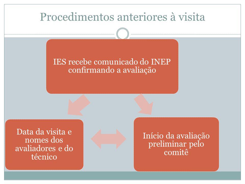 Procedimentos anteriores à visita IES recebe comunicado do INEP confirmando a avaliação Início da avaliação preliminar pelo comitê Data da visita e nomes dos avaliadores e do técnico