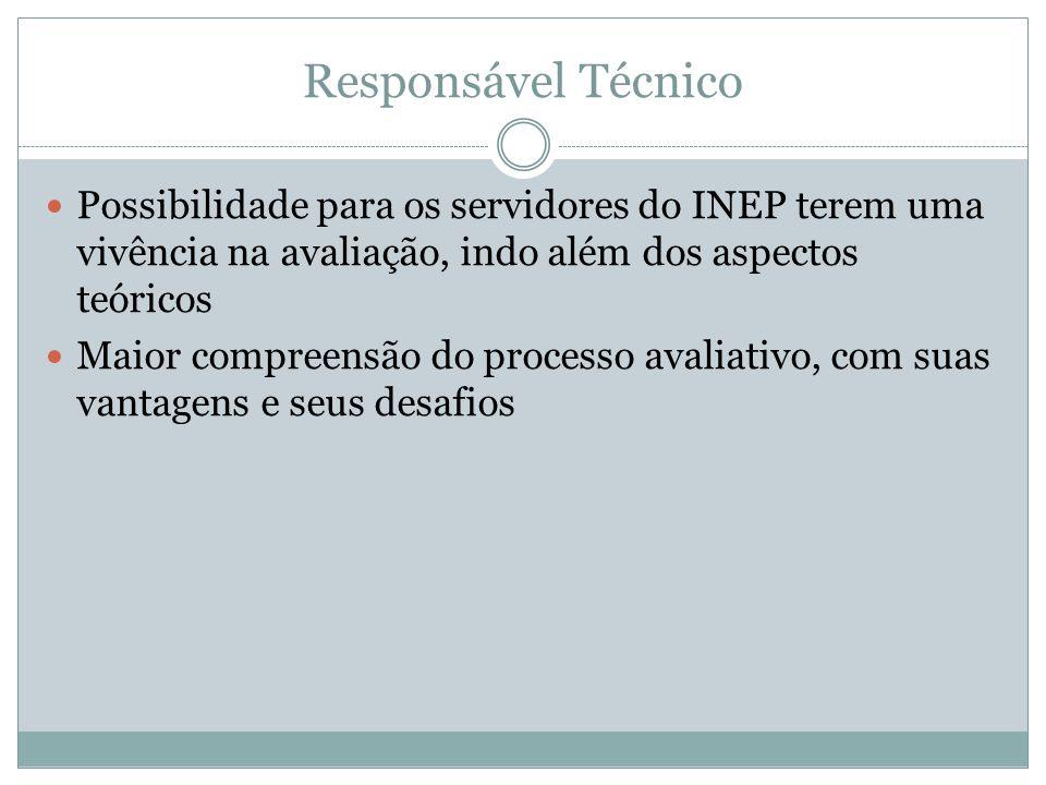 Responsável Técnico Possibilidade para os servidores do INEP terem uma vivência na avaliação, indo além dos aspectos teóricos Maior compreensão do processo avaliativo, com suas vantagens e seus desafios