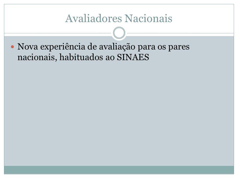 Avaliadores Nacionais Nova experiência de avaliação para os pares nacionais, habituados ao SINAES