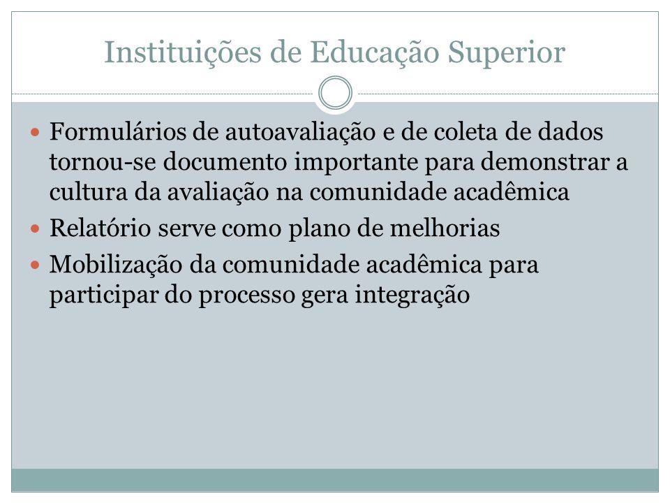 Instituições de Educação Superior Formulários de autoavaliação e de coleta de dados tornou-se documento importante para demonstrar a cultura da avaliação na comunidade acadêmica Relatório serve como plano de melhorias Mobilização da comunidade acadêmica para participar do processo gera integração