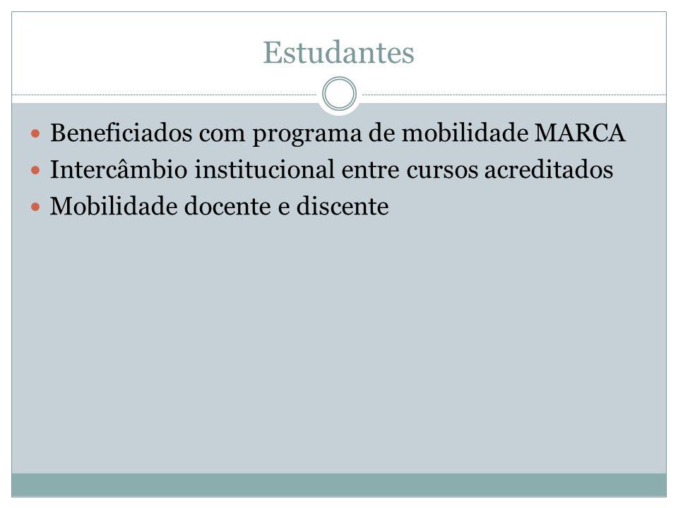 Estudantes Beneficiados com programa de mobilidade MARCA Intercâmbio institucional entre cursos acreditados Mobilidade docente e discente