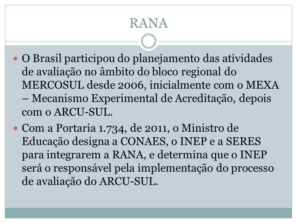 RANA O Brasil participou do planejamento das atividades de avaliação no âmbito do bloco regional do MERCOSUL desde 2006, inicialmente com o MEXA – Mecanismo Experimental de Acreditação, depois com o ARCU-SUL.