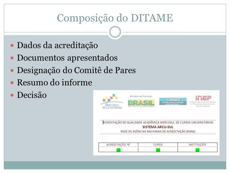 Composição do DITAME Dados da acreditação Documentos apresentados Designação do Comitê de Pares Resumo do informe Decisão