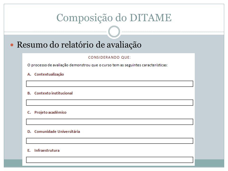 Composição do DITAME Resumo do relatório de avaliação